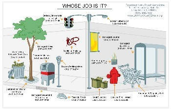 Whose Job Is It - English